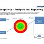 Receptivity - Analysis and Reporting